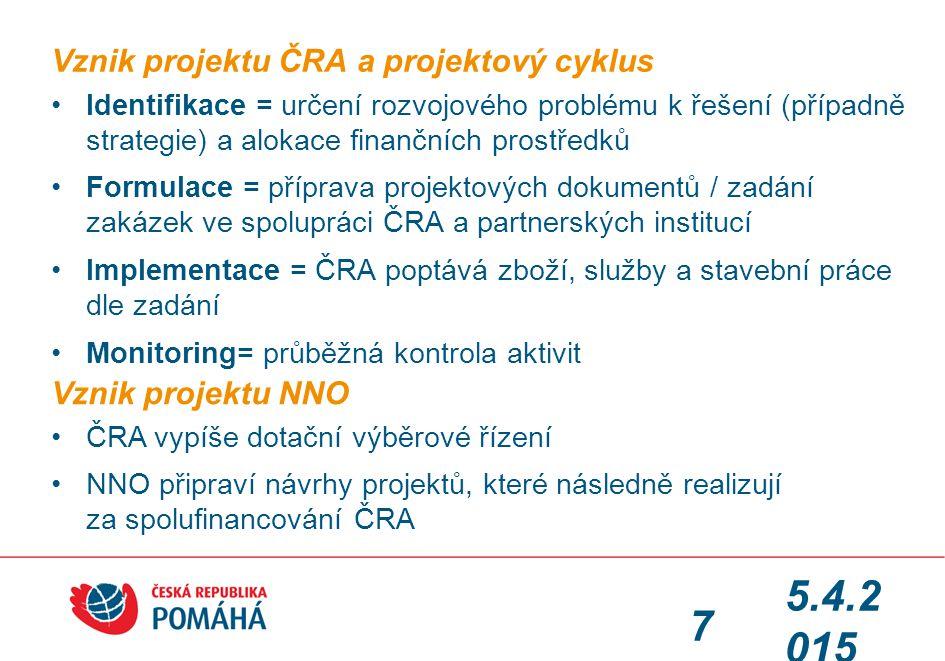 Vznik projektu ČRA a projektový cyklus Identifikace = určení rozvojového problému k řešení (případně strategie) a alokace finančních prostředků Formul