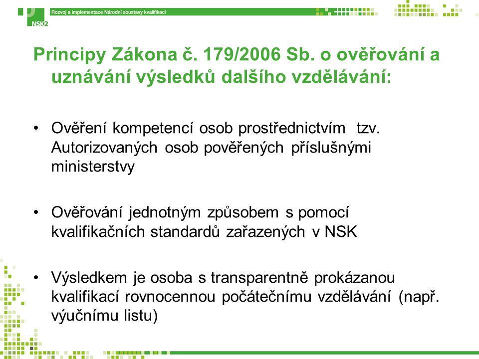 Principy Zákona č. 179/2006 Sb. o ověřování a uznávání výsledků dalšího vzdělávání: Ověření kompetencí osob prostřednictvím tzv. Autorizovaných osob p