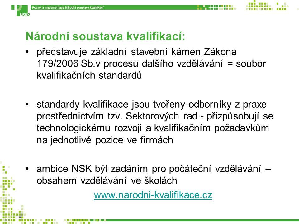Národní soustava kvalifikací: představuje základní stavební kámen Zákona 179/2006 Sb.v procesu dalšího vzdělávání = soubor kvalifikačních standardů st