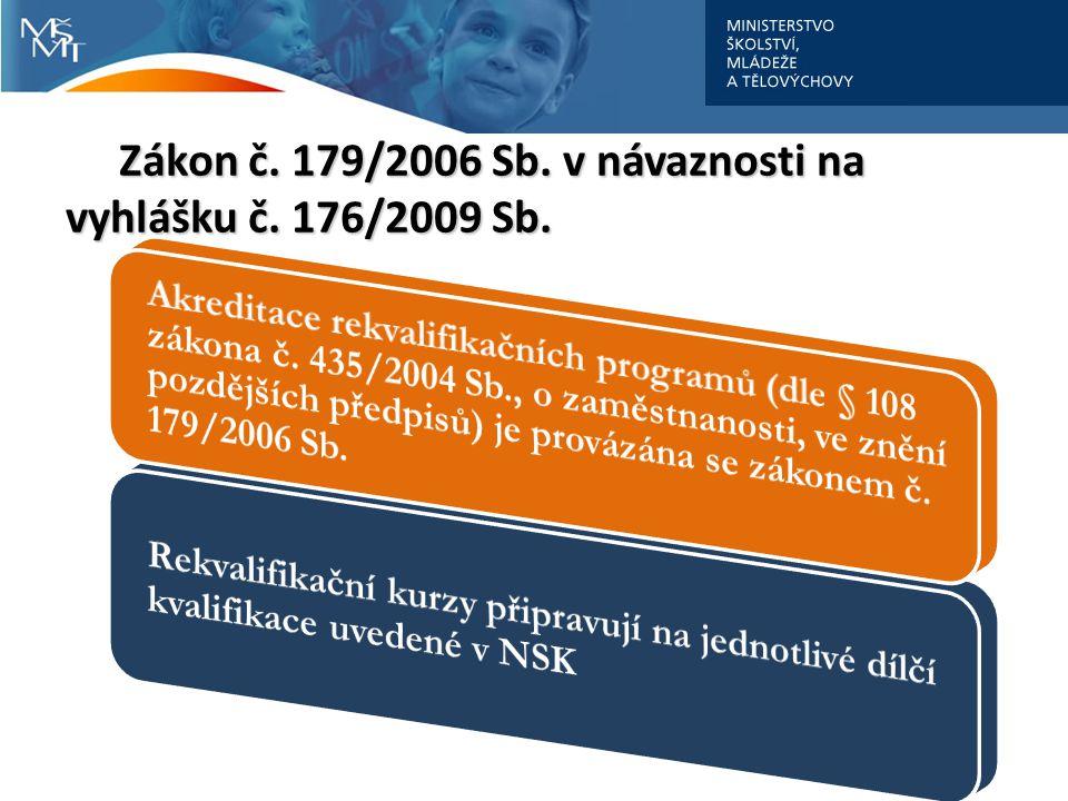 Zákon č. 179/2006 Sb. v návaznosti na vyhlášku č. 176/2009 Sb. Zákon č. 179/2006 Sb. v návaznosti na vyhlášku č. 176/2009 Sb.