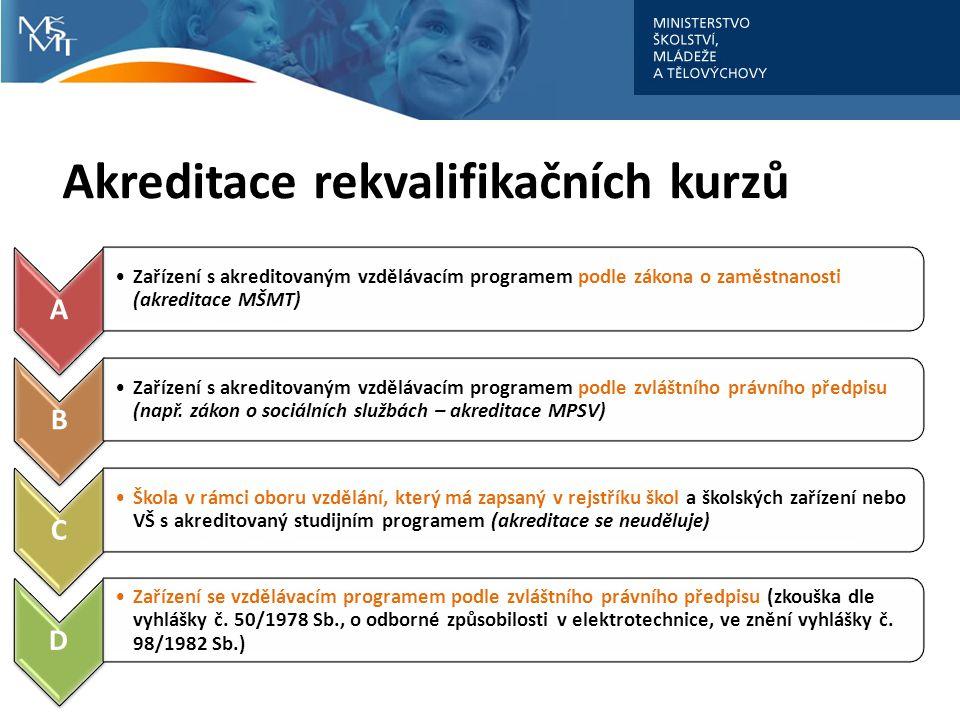 Akreditace rekvalifikačních kurzů A Zařízení s akreditovaným vzdělávacím programem podle zákona o zaměstnanosti (akreditace MŠMT) B Zařízení s akredit