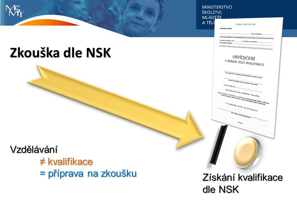 Zkouška dle NSK Vzdělávání ≠ kvalifikace = příprava na zkoušku Získání kvalifikace dle NSK