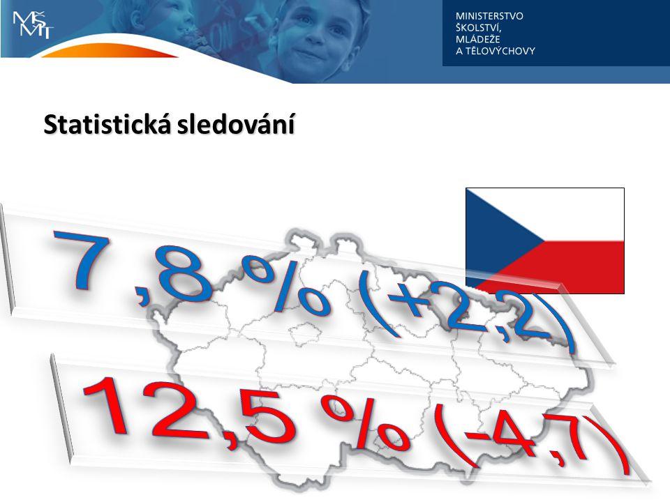 Statistická sledování