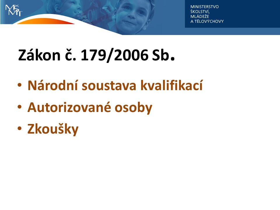 Zákon č. 179/2006 Sb. Národní soustava kvalifikací Autorizované osoby Zkoušky