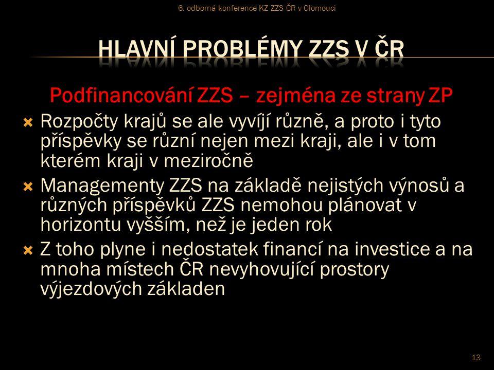 Podfinancování ZZS – zejména ze strany ZP  Rozpočty krajů se ale vyvíjí různě, a proto i tyto příspěvky se různí nejen mezi kraji, ale i v tom kterém kraji v meziročně  Managementy ZZS na základě nejistých výnosů a různých příspěvků ZZS nemohou plánovat v horizontu vyšším, než je jeden rok  Z toho plyne i nedostatek financí na investice a na mnoha místech ČR nevyhovující prostory výjezdových základen 6.