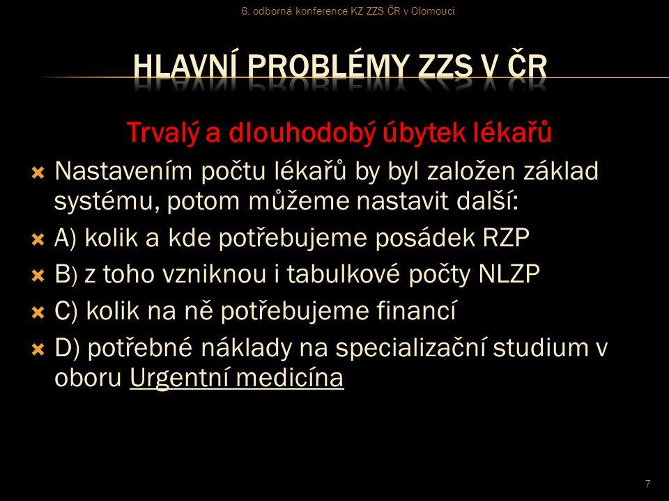… a tohle?? 6. odborná konference KZ ZZS ČR v Olomouci 18