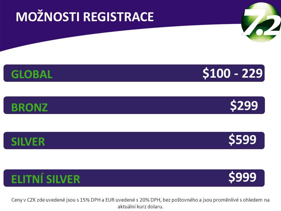 BRONZ $299 SILVER $599 GLOBAL $100 - 229 MOŽNOSTI REGISTRACE ELITNÍ SILVER $999 Ceny v CZK zde uvedené jsou s 15% DPH a EUR uvedené s 20% DPH, bez poš