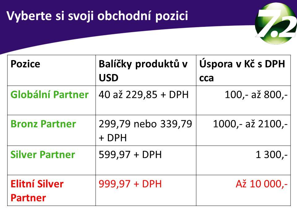Vyberte si svoji obchodní pozici PoziceBalíčky produktů v USD Úspora v Kč s DPH cca Globální Partner40 až 229,85 + DPH100,- až 800,- Bronz Partner299,