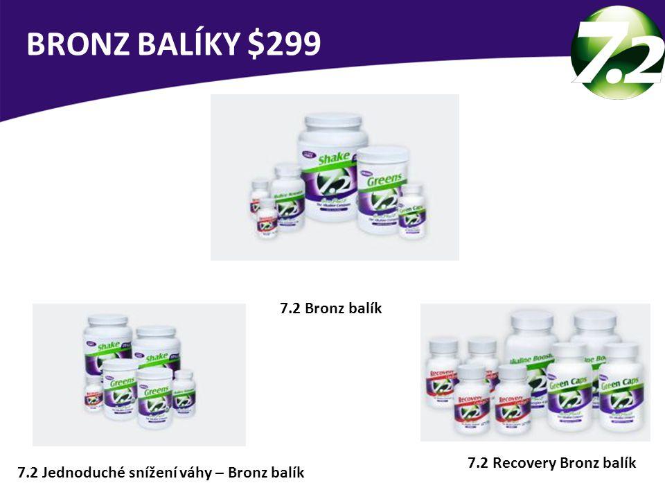 BRONZ BALÍKY $299 7.2 Jednoduché snížení váhy – Bronz balík 7.2 Bronz balík 7.2 Recovery Bronz balík