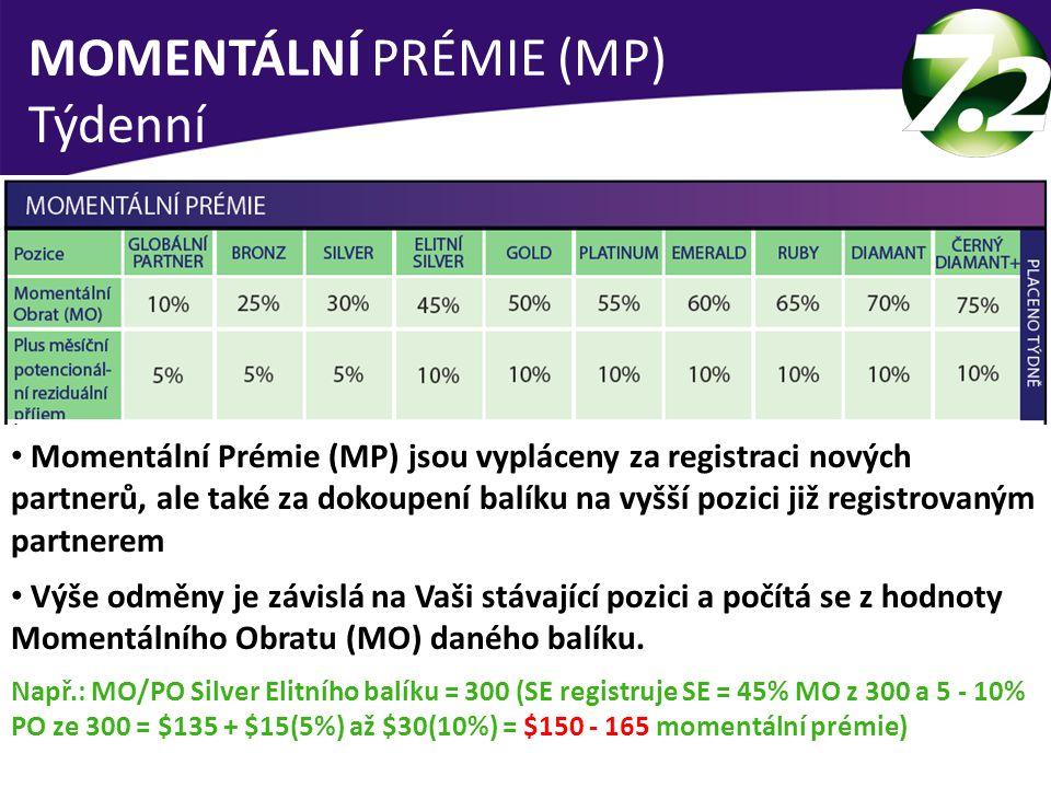 MOMENTÁLNÍ PRÉMIE (MP) Týdenní Momentální Prémie (MP) jsou vypláceny za registraci nových partnerů, ale také za dokoupení balíku na vyšší pozici již r