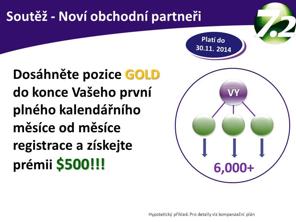 DOSÁHNĚTE POZICE GOLD Hypotetický příklad. Pro detaily viz kompenzační plán 6,000+ VYVYVYVY GOLD $500!!! Dosáhněte pozice GOLD do konce Vašeho první p