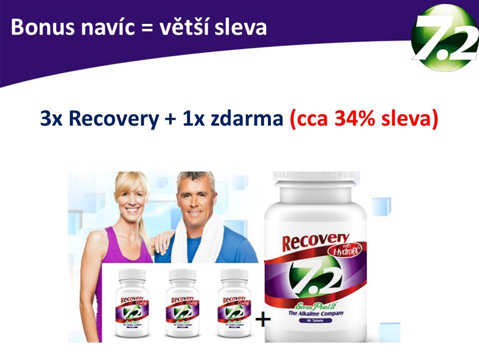 3x Recovery + 1x zdarma (cca 34% sleva) Bonus navíc = větší sleva
