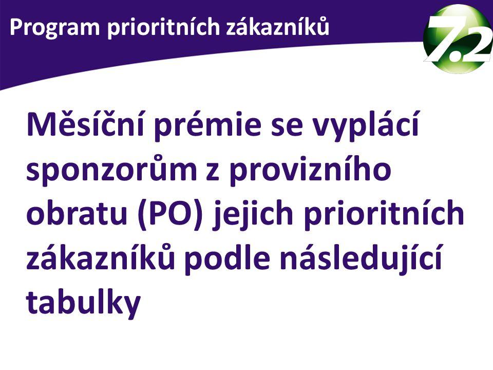 Měsíční prémie se vyplácí sponzorům z provizního obratu (PO) jejich prioritních zákazníků podle následující tabulky Program prioritních zákazníků