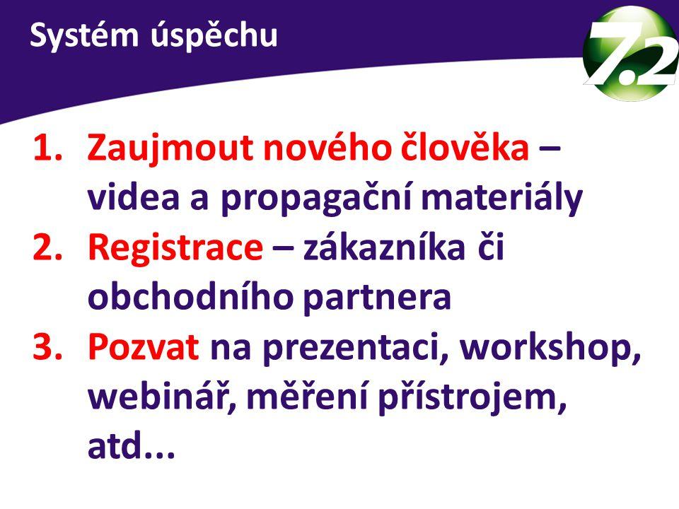 1.Zaujmout nového člověka – videa a propagační materiály 2.Registrace – zákazníka či obchodního partnera 3.Pozvat na prezentaci, workshop, webinář, mě