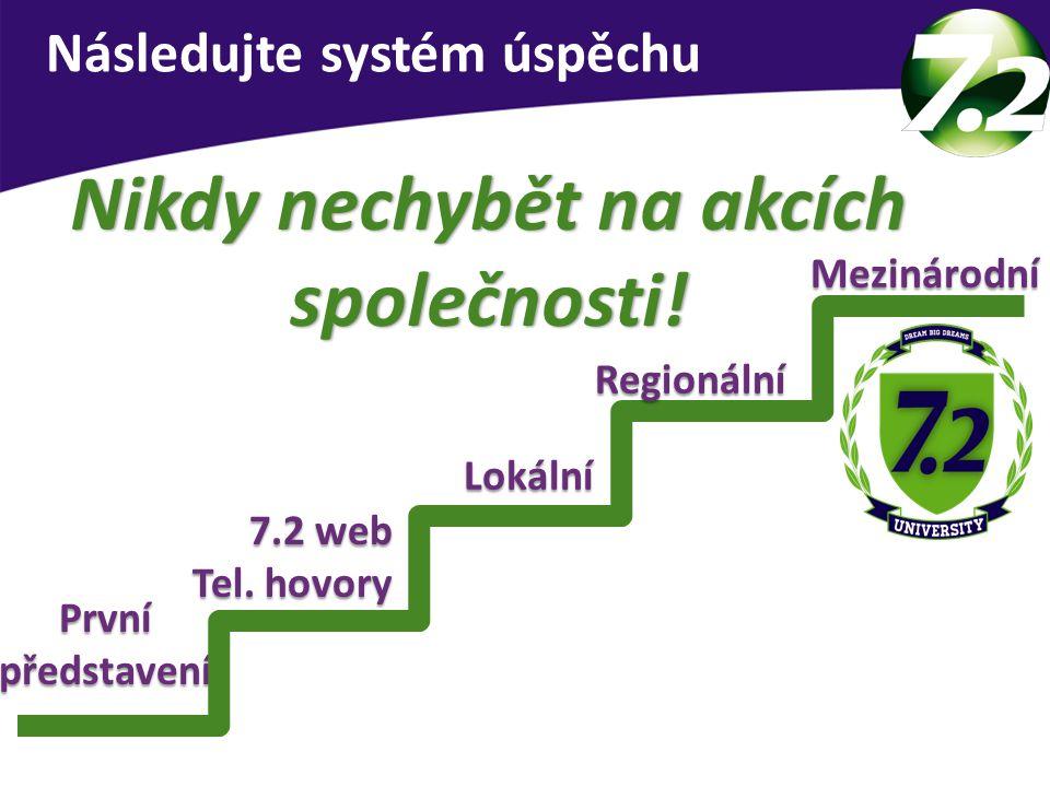 Nikdy nechybět na akcích společnosti! První představení Lokální 7.2 web Tel. hovory Regionální Mezinárodní Následujte systém úspěchu