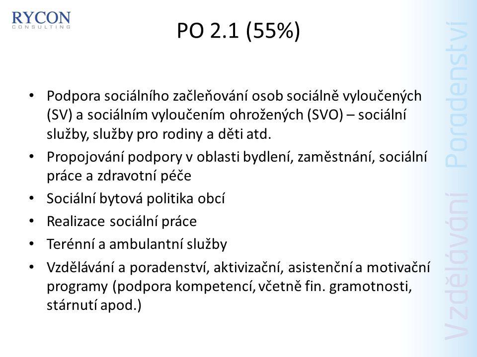 PO 2.1 (55%) Podpora mladým lidem SV při vstupu na trh práce Boj s diskriminací všeho druhu Programy prevence sociopatologických jevů a kriminality Programy sekundární a terciální prevence pro osoby ohrožené závislostí a závislé Posilování koordinační role obcí Podpora aktivit místních samospráv Aktivity k posílení postavení SV osob začleňováním do sociálních podniků (SP) Zavádění vzdělávacích programů na podporu zakládání SP Zvyšování povědomí o sociálním podnikání