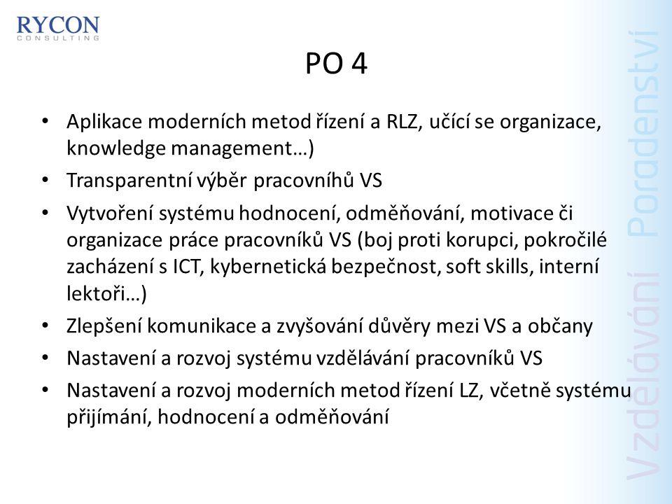 PO 4 Aplikace moderních metod řízení a RLZ, učící se organizace, knowledge management…) Transparentní výběr pracovníhů VS Vytvoření systému hodnocení,