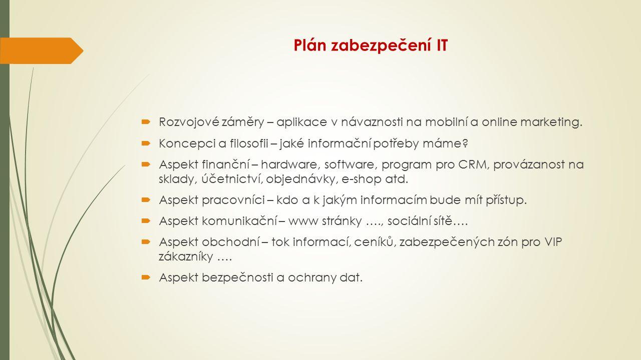 Plán zabezpečení IT  Rozvojové záměry – aplikace v návaznosti na mobilní a online marketing.