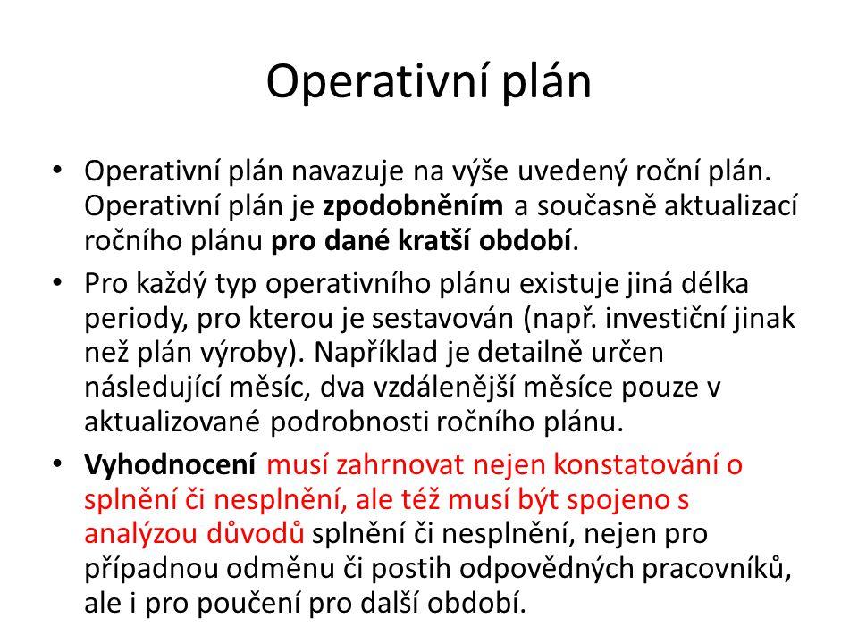 Operativní plán Operativní plán navazuje na výše uvedený roční plán. Operativní plán je zpodobněním a současně aktualizací ročního plánu pro dané krat