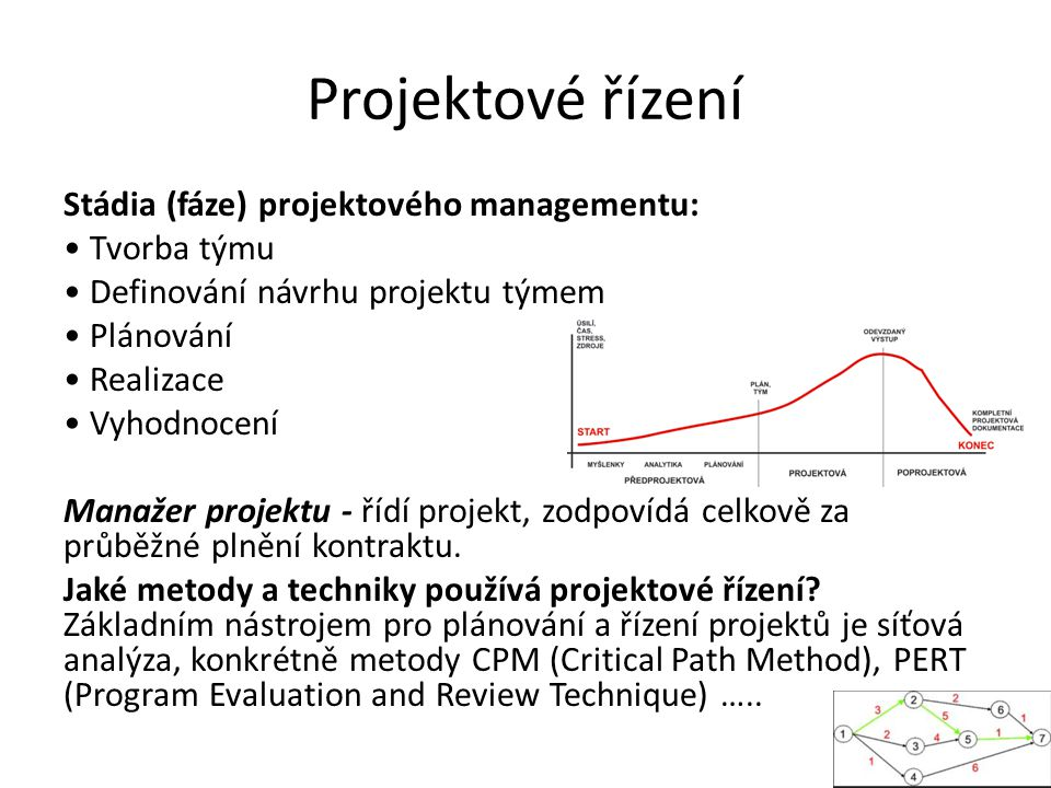 Projektové řízení Stádia (fáze) projektového managementu: Tvorba týmu Definování návrhu projektu týmem Plánování Realizace Vyhodnocení Manažer projekt