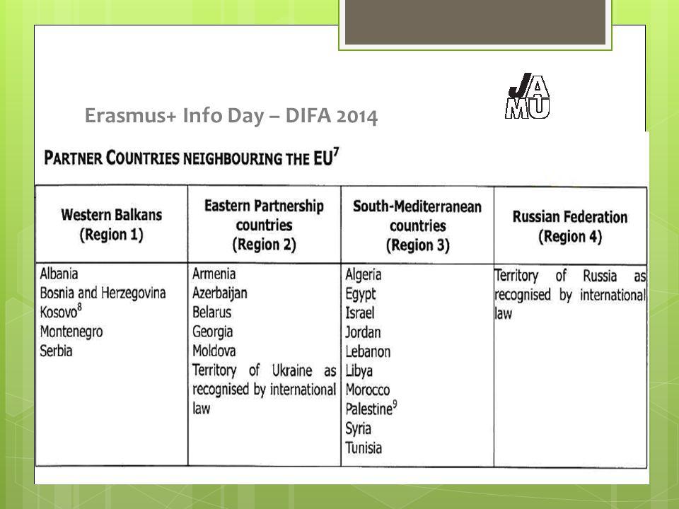 Erasmus+ Info Day – DIFA 2014