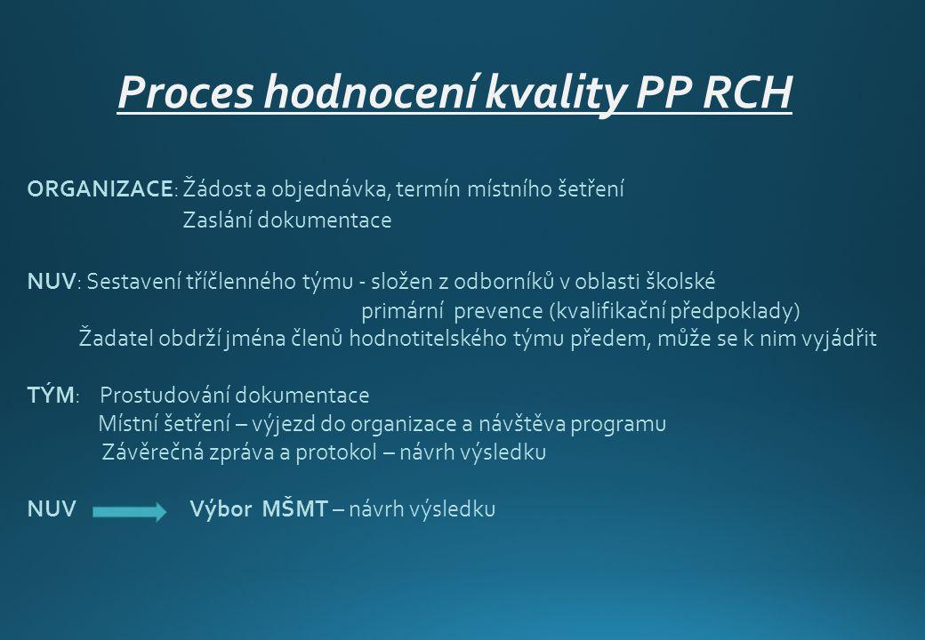 Proces hodnocení kvality PP RCH ORGANIZACE: Žádost a objednávka, termín místního šetření Zaslání dokumentace NUV: Sestavení tříčlenného týmu - složen z odborníků v oblasti školské primární prevence (kvalifikační předpoklady) Žadatel obdrží jména členů hodnotitelského týmu předem, může se k nim vyjádřit TÝM: Prostudování dokumentace Místní šetření – výjezd do organizace a návštěva programu Závěrečná zpráva a protokol – návrh výsledku NUV Výbor MŠMT – návrh výsledku