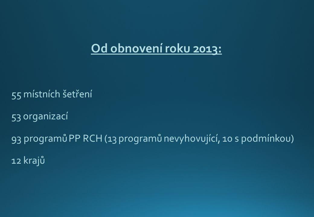 Od obnovení roku 2013: 55 místních šetření 53 organizací 93 programů PP RCH (13 programů nevyhovující, 10 s podmínkou) 12 krajů