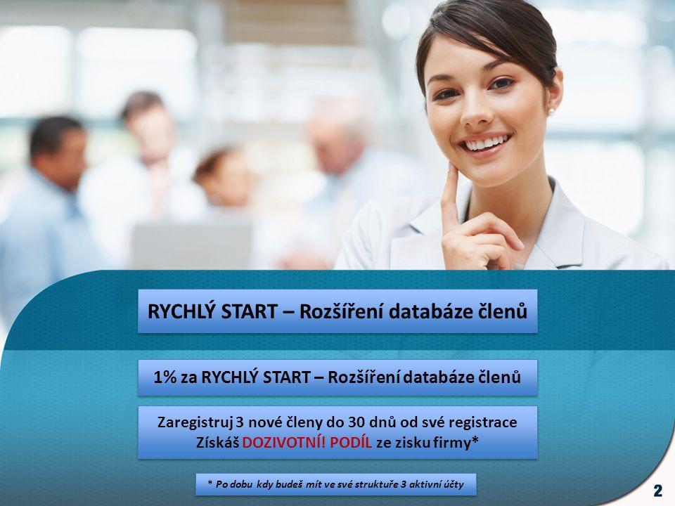 RYCHLÝ START – Rozšíření databáze členů 1% za RYCHLÝ START – Rozšíření databáze členů Zaregistruj 3 nové členy do 30 dnů od své registrace Získáš DOZI