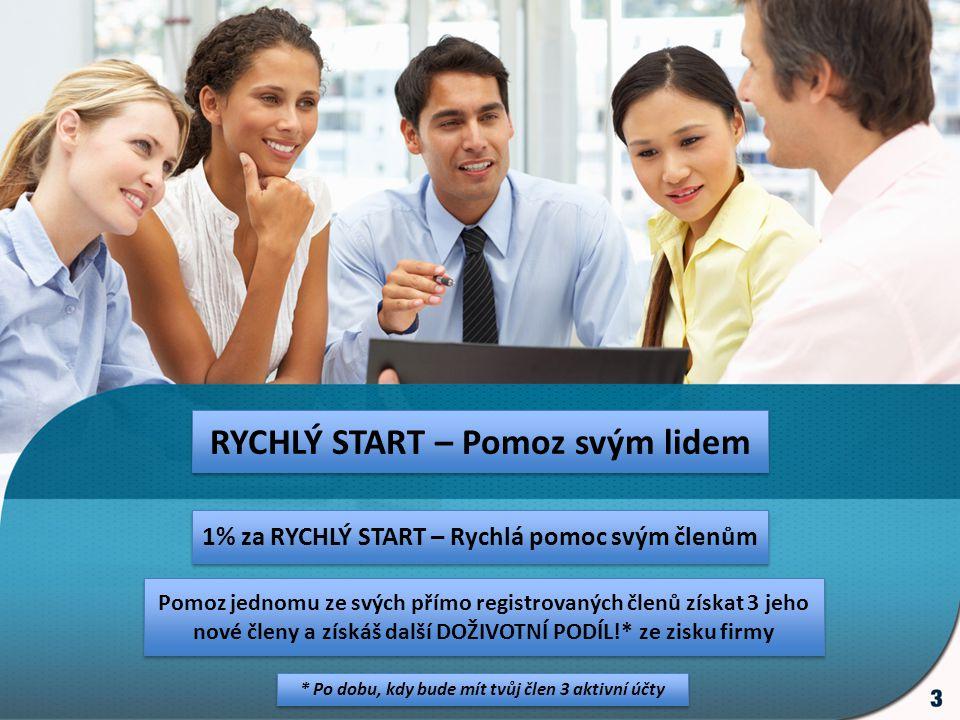 RYCHLÝ START – Pomoz svým lidem 1% za RYCHLÝ START – Rychlá pomoc svým členům Pomoz jednomu ze svých přímo registrovaných členů získat 3 jeho nové čle