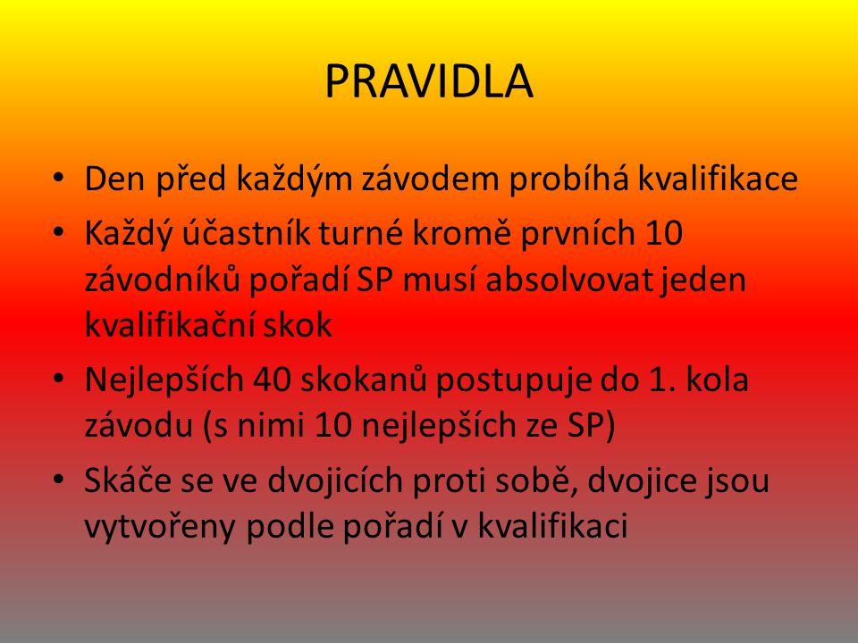 PRAVIDLA Den před každým závodem probíhá kvalifikace Každý účastník turné kromě prvních 10 závodníků pořadí SP musí absolvovat jeden kvalifikační skok Nejlepších 40 skokanů postupuje do 1.