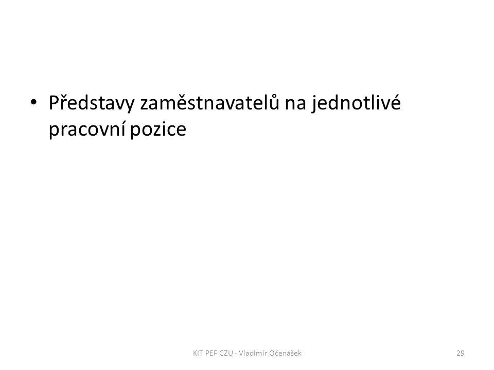 Představy zaměstnavatelů na jednotlivé pracovní pozice 29KIT PEF CZU - Vladimír Očenášek
