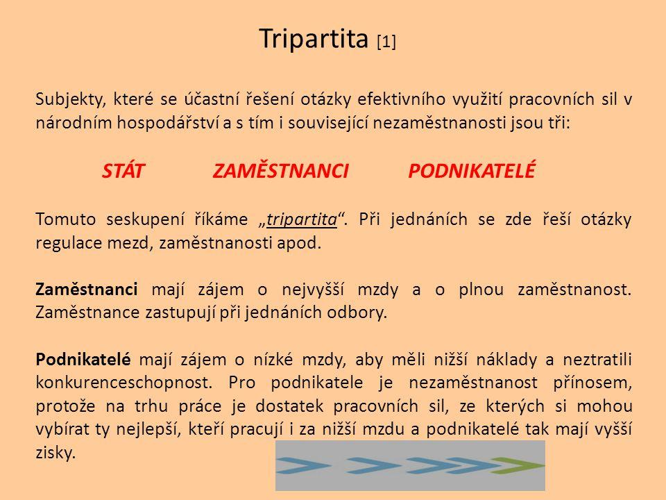 Tripartita [1] Subjekty, které se účastní řešení otázky efektivního využití pracovních sil v národním hospodářství a s tím i související nezaměstnanos