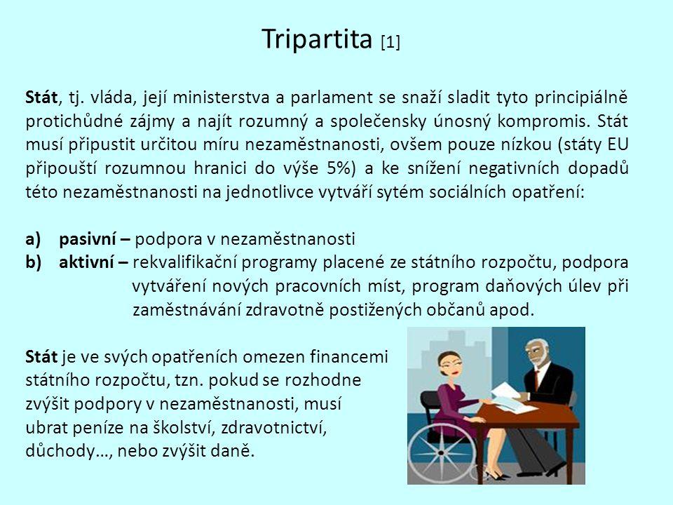 Tripartita [1] Stát, tj. vláda, její ministerstva a parlament se snaží sladit tyto principiálně protichůdné zájmy a najít rozumný a společensky únosný