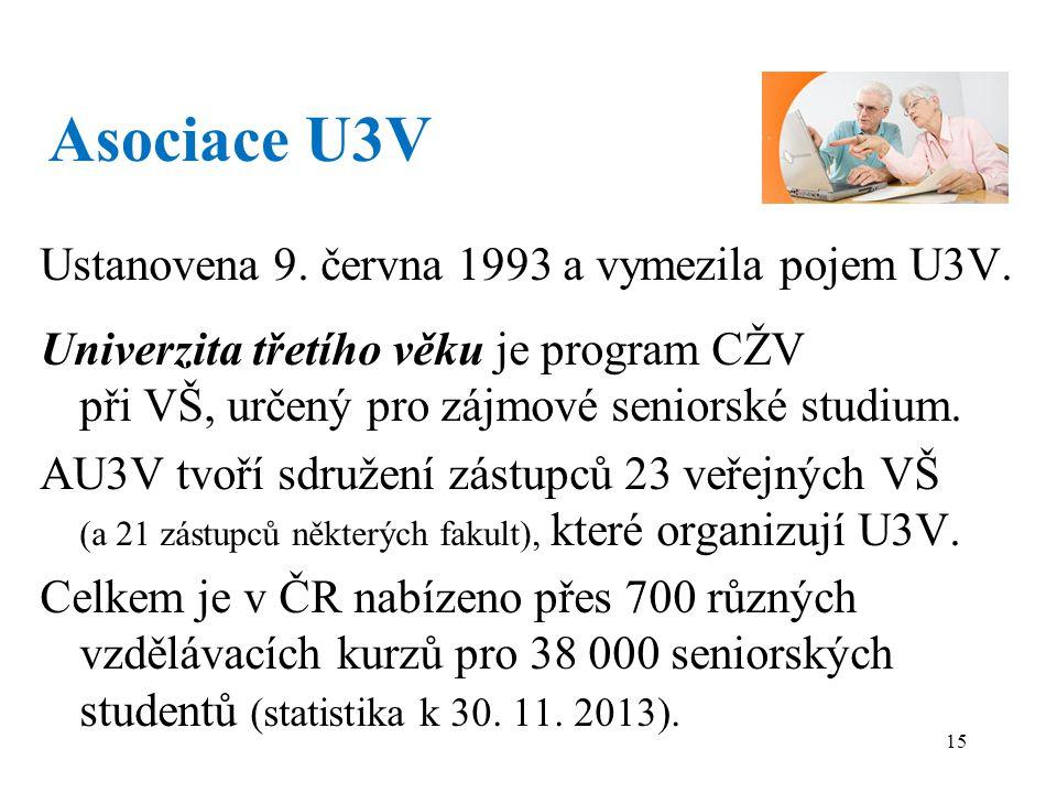 Asociace U3V Ustanovena 9.června 1993 a vymezila pojem U3V.