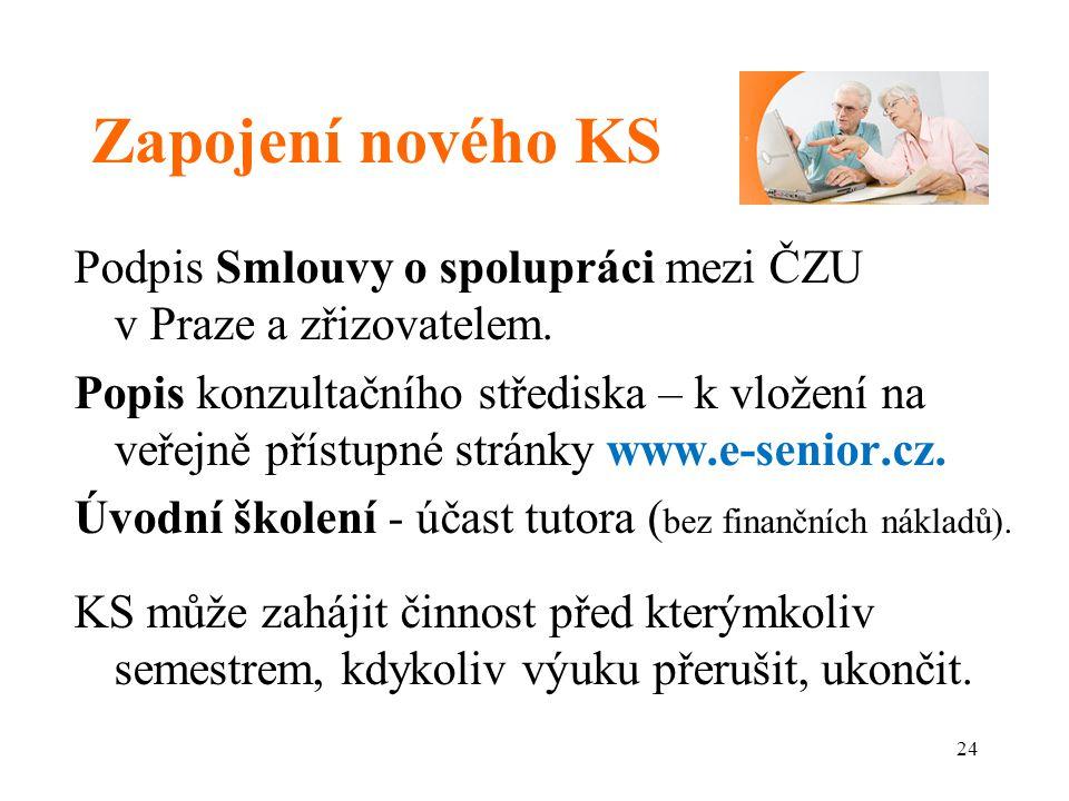 Zapojení nového KS Podpis Smlouvy o spolupráci mezi ČZU v Praze a zřizovatelem.
