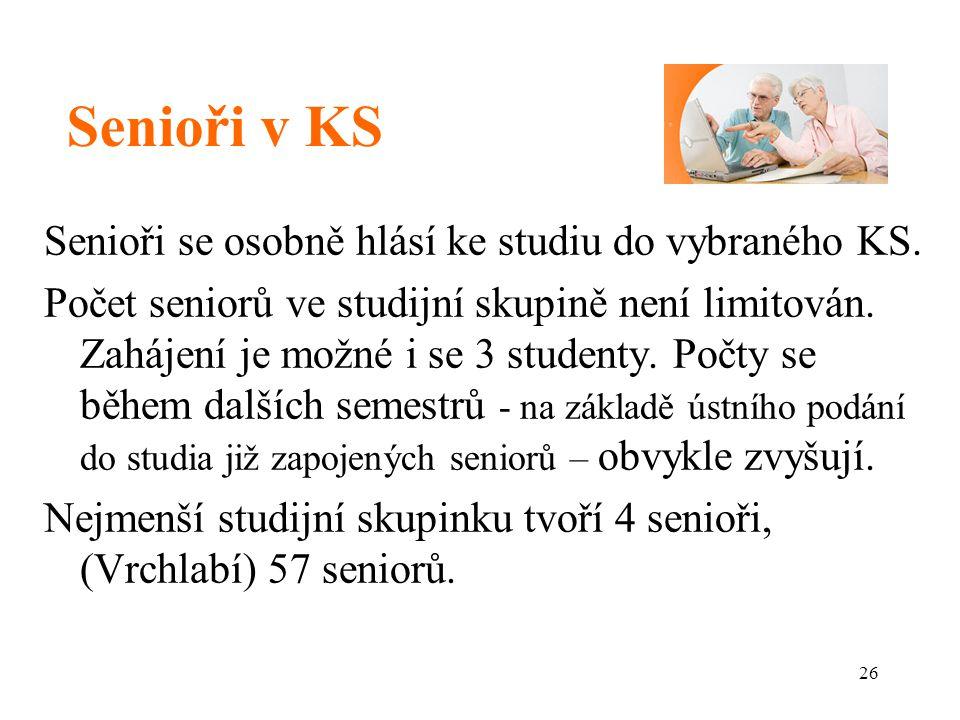 Senioři v KS Senioři se osobně hlásí ke studiu do vybraného KS.