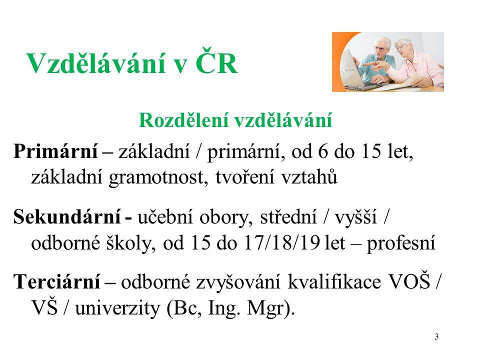 Vysoké školy v ČR Veřejné vysoké školy 26 Státní vysoké školy (Policejní akademie, Univerzita obrany) 2 Státem hrazené vzdělávání do 26 let.