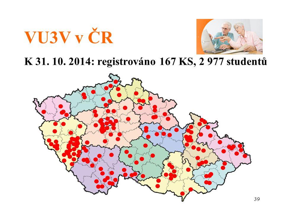 VU3V v ČR K 31. 10. 2014: registrováno 167 KS, 2 977 studentů 39