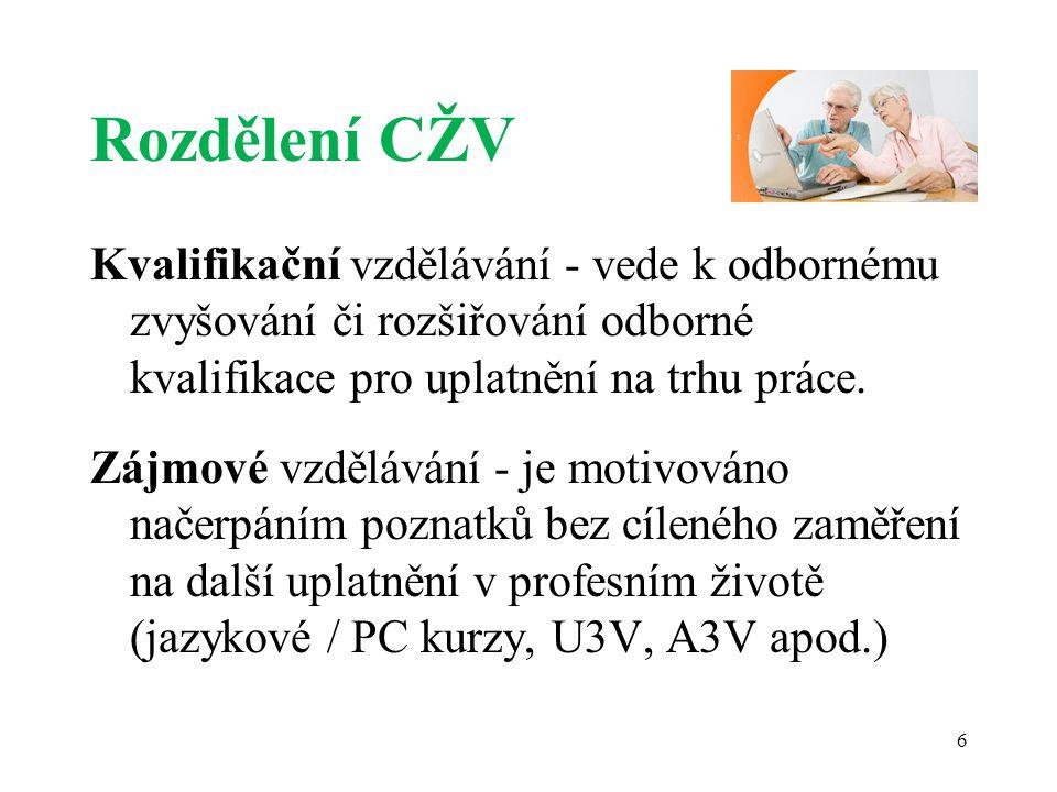 27 Senior - studium Je účastníkem CŽV PEF ČZU v Praze, po 1.
