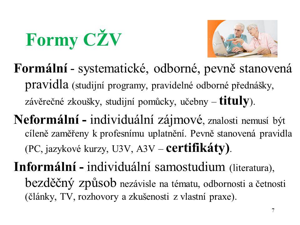 Formy CŽV Formální - systematické, odborné, pevně stanovená pravidla (studijní programy, pravidelné odborné přednášky, závěrečné zkoušky, studijní pomůcky, učebny – tituly ).