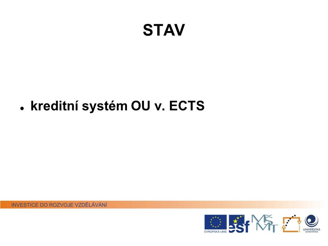 OBSAH Stav KS na OU historie (stručně) klíčové charakteristiky klíčové dokumenty ECTS Label Úkoly pro OU - harmonogram činností