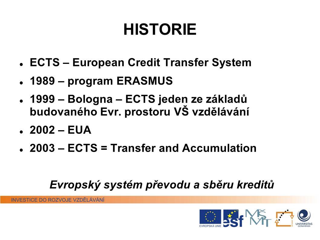 HISTORIE ECTS – European Credit Transfer System 1989 – program ERASMUS 1999 – Bologna – ECTS jeden ze základů budovaného Evr.