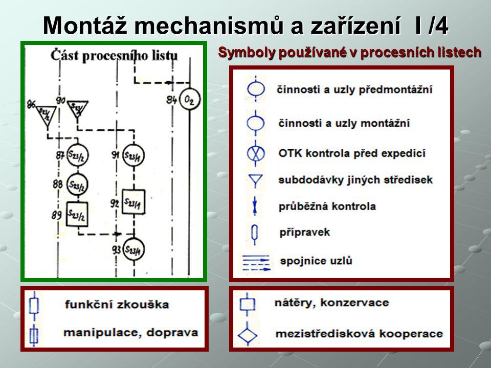Montáž mechanismů a zařízení I /4 Symboly používané v procesních listech