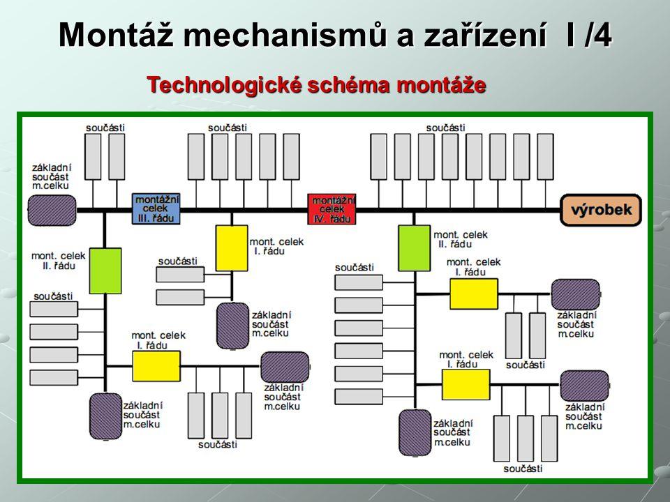 Montáž mechanismů a zařízení I /4 Technologické schéma montáže