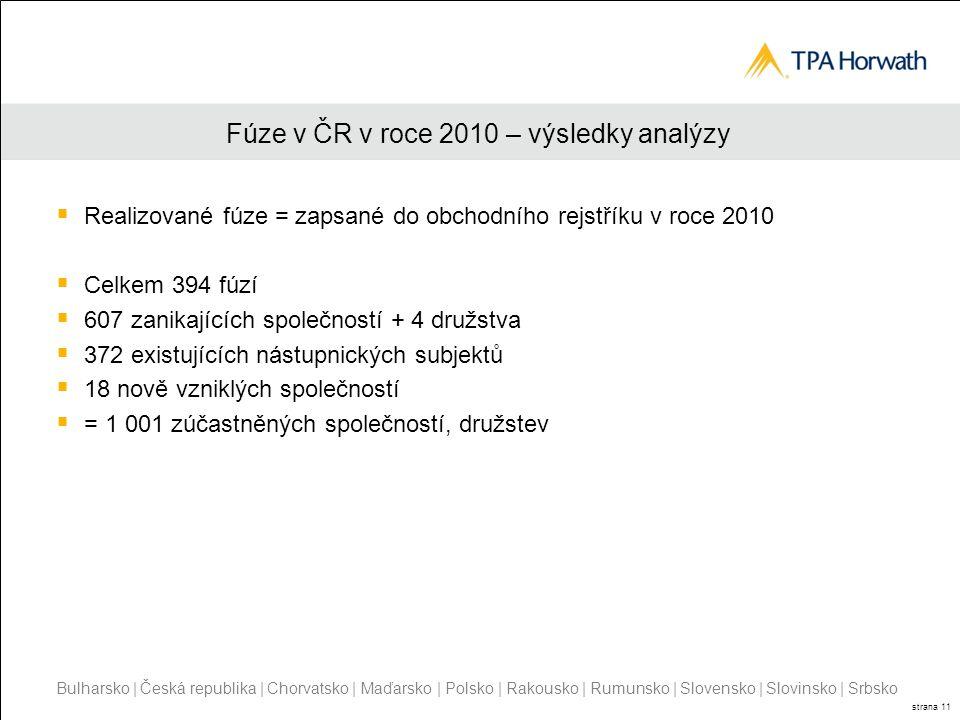 Bulharsko | Česká republika | Chorvatsko | Maďarsko | Polsko | Rakousko | Rumunsko | Slovensko | Slovinsko | Srbsko strana 11  Realizované fúze = zapsané do obchodního rejstříku v roce 2010  Celkem 394 fúzí  607 zanikajících společností + 4 družstva  372 existujících nástupnických subjektů  18 nově vzniklých společností  = 1 001 zúčastněných společností, družstev Fúze v ČR v roce 2010 – výsledky analýzy