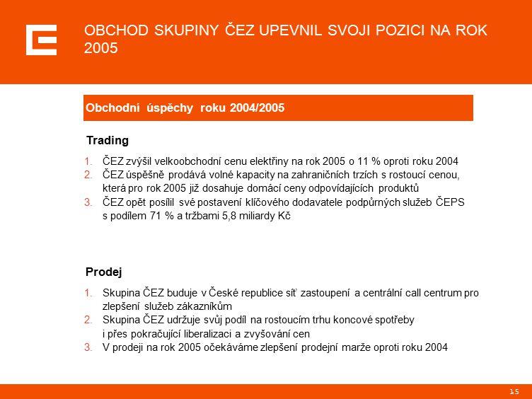 15 OBCHOD SKUPINY ČEZ UPEVNIL SVOJI POZICI NA ROK 2005 Obchodní úspěchy roku 2004/2005 1.ČEZ zvýšil velkoobchodní cenu elektřiny na rok 2005 o 11 % oproti roku 2004 2.ČEZ úspěšně prodává volné kapacity na zahraničních trzích s rostoucí cenou, která pro rok 2005 již dosahuje domácí ceny odpovídajících produktů 3.ČEZ opět posílil své postavení klíčového dodavatele podpůrných služeb ČEPS s podílem 71 % a tržbami 5,8 miliardy Kč 1.Skupina ČEZ buduje v České republice síť zastoupení a centrální call centrum pro zlepšení služeb zákazníkům 2.Skupina ČEZ udržuje svůj podíl na rostoucím trhu koncové spotřeby i přes pokračující liberalizaci a zvyšování cen 3.V prodeji na rok 2005 očekáváme zlepšení prodejní marže oproti roku 2004 Trading Prodej