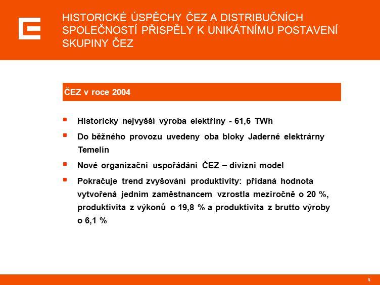 4 HISTORICKÉ ÚSPĚCHY ČEZ A DISTRIBUČNÍCH SPOLEČNOSTÍ PŘISPĚLY K UNIKÁTNÍMU POSTAVENÍ SKUPINY ČEZ  Historicky nejvyšší výroba elektřiny - 61,6 TWh  Do běžného provozu uvedeny oba bloky Jaderné elektrárny Temelín  Nové organizační uspořádání ČEZ – divizní model  Pokračuje trend zvyšování produktivity: přidaná hodnota vytvořená jedním zaměstnancem vzrostla meziročně o 20 %, produktivita z výkonů o 19,8 % a produktivita z brutto výroby o 6,1 % ČEZ v roce 2004