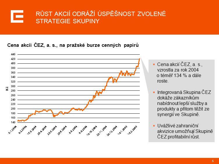 5 Cena akcií ČEZ, a. s., na pražské burze cenných papírů  Cena akcií ČEZ, a. s., vzrostla za rok 2004 o téměř 134 % a dále roste.  Integrovaná Skupi