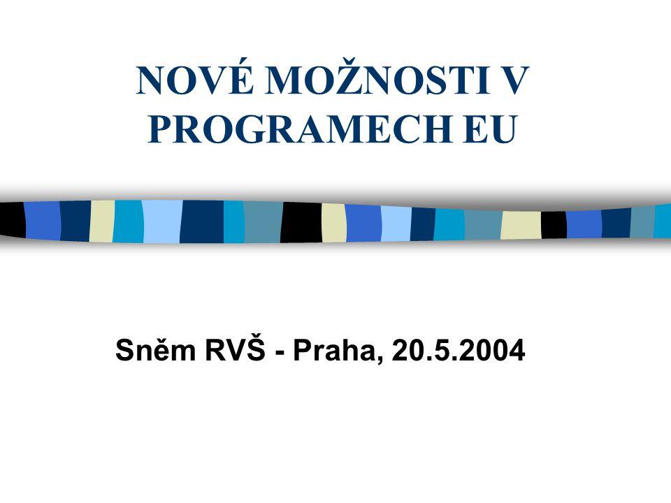 12 Změny ve stávajících programech: SOCRATES-ERASMUS a LEONARDO n SOCRATES-ERASMUS - rozšíření mobility –do/ze všech zemí EU 25 (včetně Polska, Maďarska, Slovenska, Slovinska, Litvy, Lotyšska, Estonska, Malty, Kypru); –do/z kandidátských zemí EU (Bulharsko, Rumunsko a Turecko) –do/ze zemí SVO (Norsko, Lichtenštejnsko, Island) –2004/05 průměrný grant 350 EURO; diferenciace –rovný přístup k českým a zahraničním studentům n LEONARDO DA VINCI –výrazně navýšen rozpočet (2x) => zvyšuje se možnost získat možnost praktické stáže.