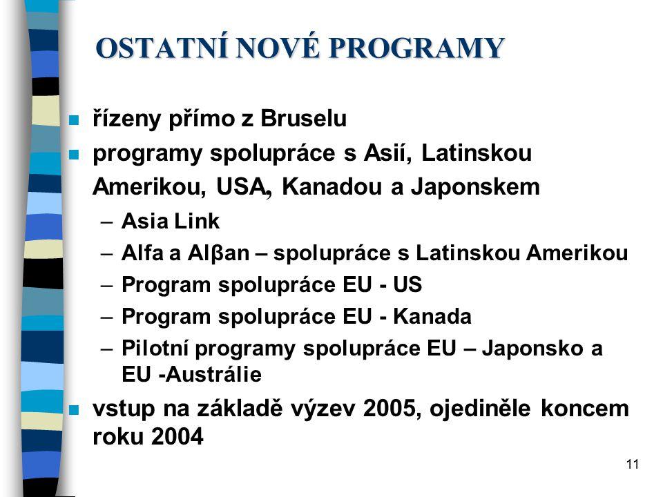11 OSTATNÍ NOVÉ PROGRAMY n řízeny přímo z Bruselu programy spolupráce s Asií, Latinskou Amerikou, USA, Kanadou a Japonskem –Asia Link –Alfa a Alβan – spolupráce s Latinskou Amerikou –Program spolupráce EU - US –Program spolupráce EU - Kanada –Pilotní programy spolupráce EU – Japonsko a EU -Austrálie n vstup na základě výzev 2005, ojediněle koncem roku 2004